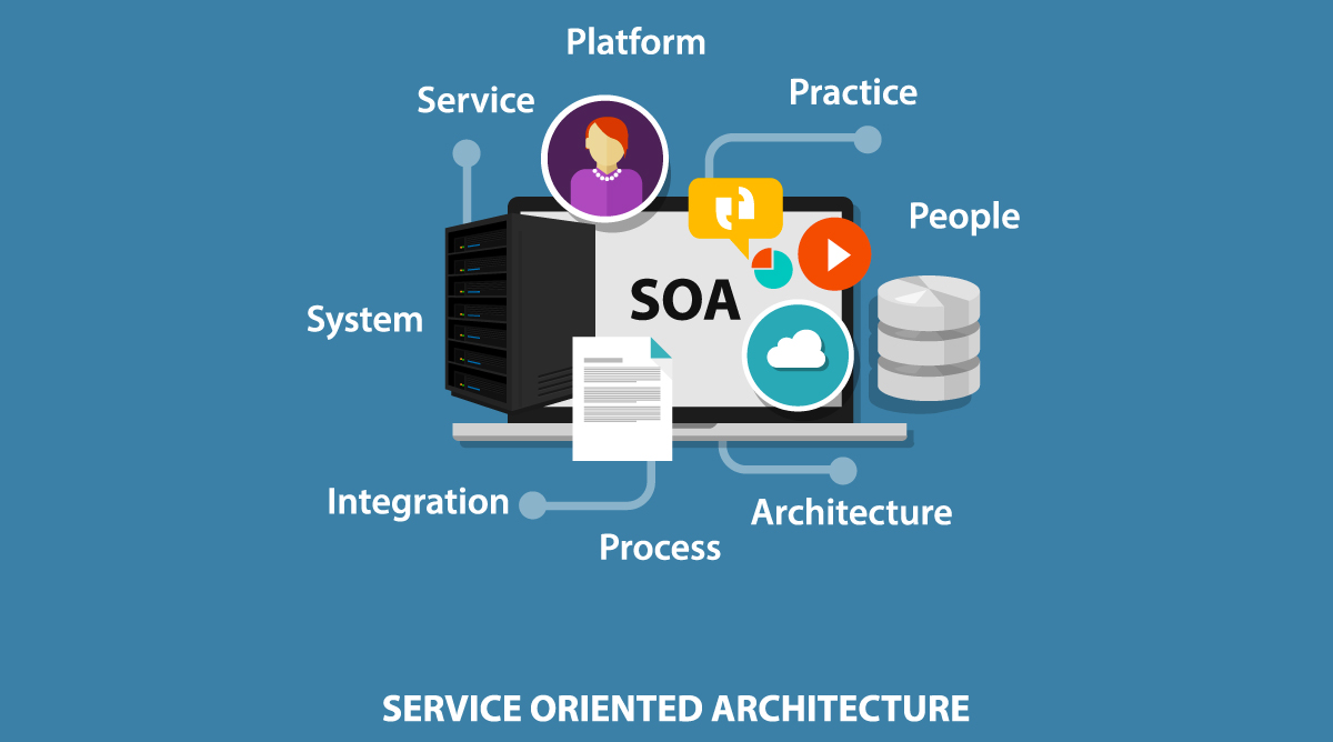 Formation soa architecture orient e services for Architecture orientee service